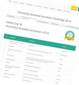 UBI ranking 2014