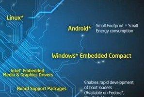 intel-atom-processor-e6xx.jpg