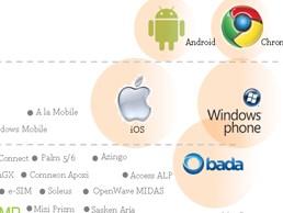 mobile-platforms.jpg