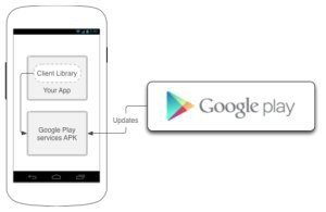 google-play-services-diagram1.jpg