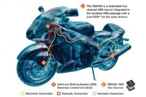 14oct15 Freescale SB0400 SB0401 motorbike 3