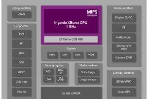 MIPS-Ingenic-X1000-587 1