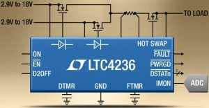 LTC4236 - Controller eases multi-input PSU mediation and hot-swapping