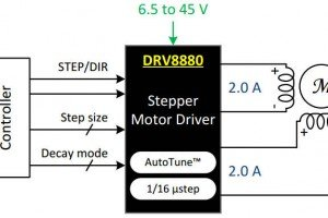 TI microstepper