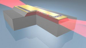 Manchester graphene tunes THz laser