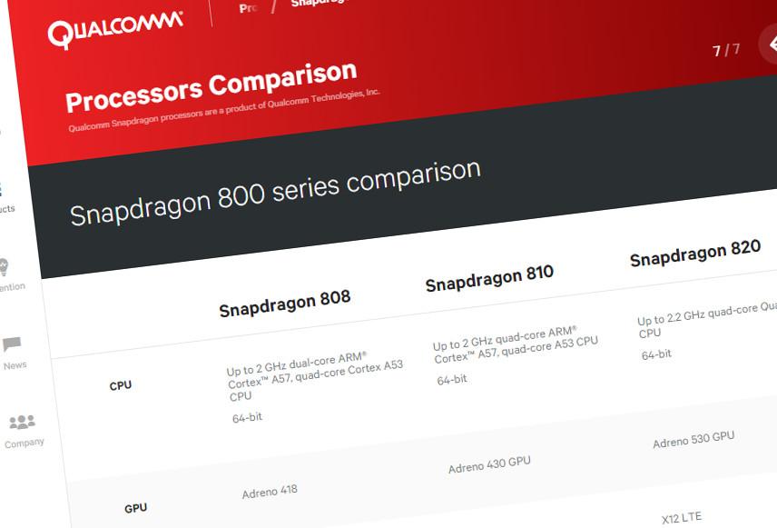 Qualcomm Snapdragon Series Comparison