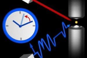 PTB timepiece