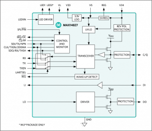 MAX14827 - Maxim chip will connect industrial IoT sensor networks