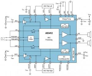 AS3412-block-diag-791-300x248  V Engine Diagram on ford 2.0 liter engine, ford duratorq engine, ford sigma engine, flathead ford engine, 2 5 liter duratec engine, ford kent engine, ford's i4 engine, ford duratec v6 engine,