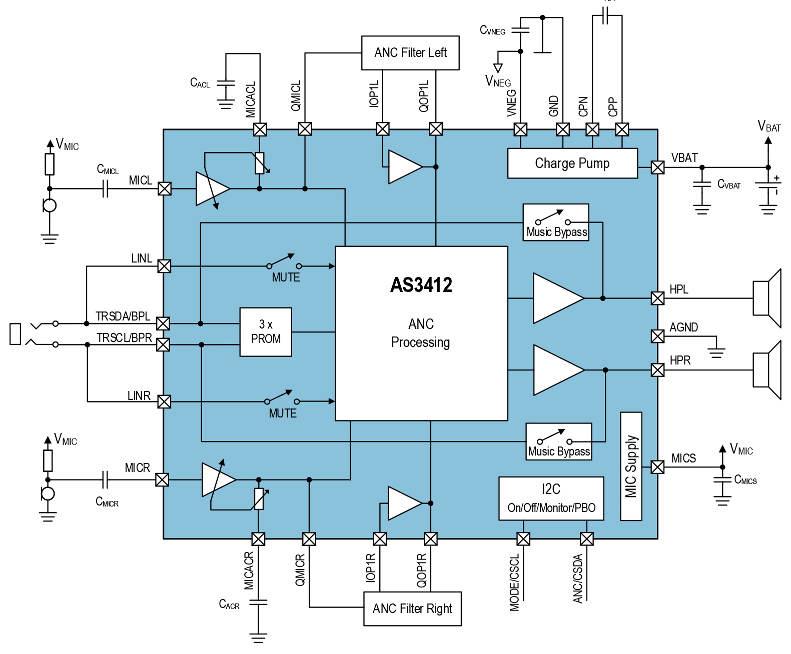 Chip puts active noise cancellation into bundled headphones Noise Schematic Diagram on