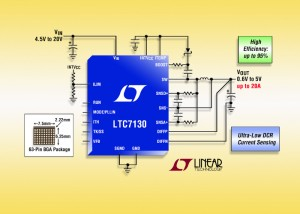 LTC LTC7130 - 20V, 20A monolithic synchronous step-down regulator