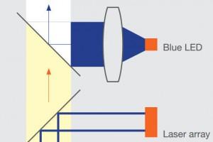Osram laser spotlight