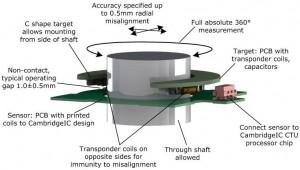 CambridgeIC 55mm sensor and target