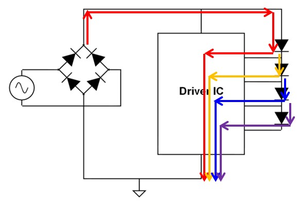 Why not direct AC drive your LED string?