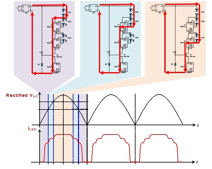 Why not direct AC drive your LED string? Hard Wiring Diagram V Led on