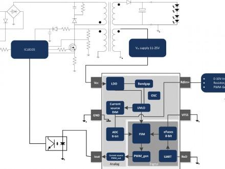 Infineon CDM10V