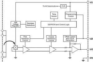 Allegro ACS730 Hall current sensor