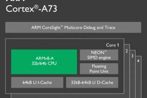 Cortex-A73+diagram