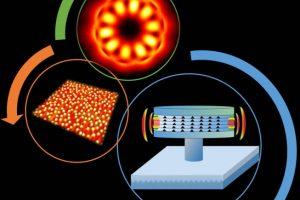 Lau quantum dot laser Credit APL