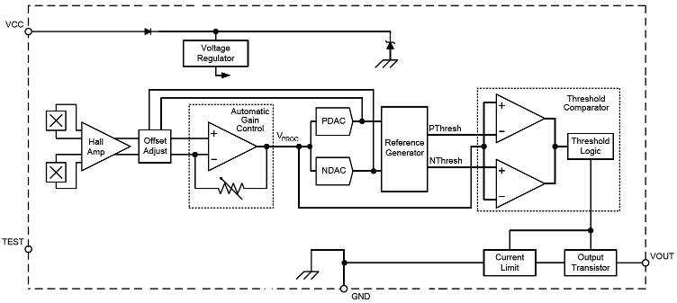 magnetic speed sensor rejects offsets