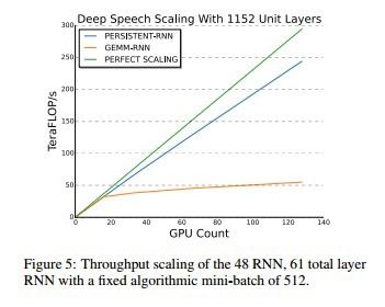 Seconds Out: Nvidia vs Intel