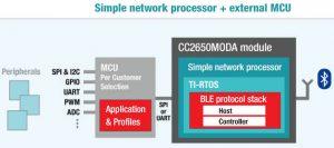 TI CC2650MODA BtLE module