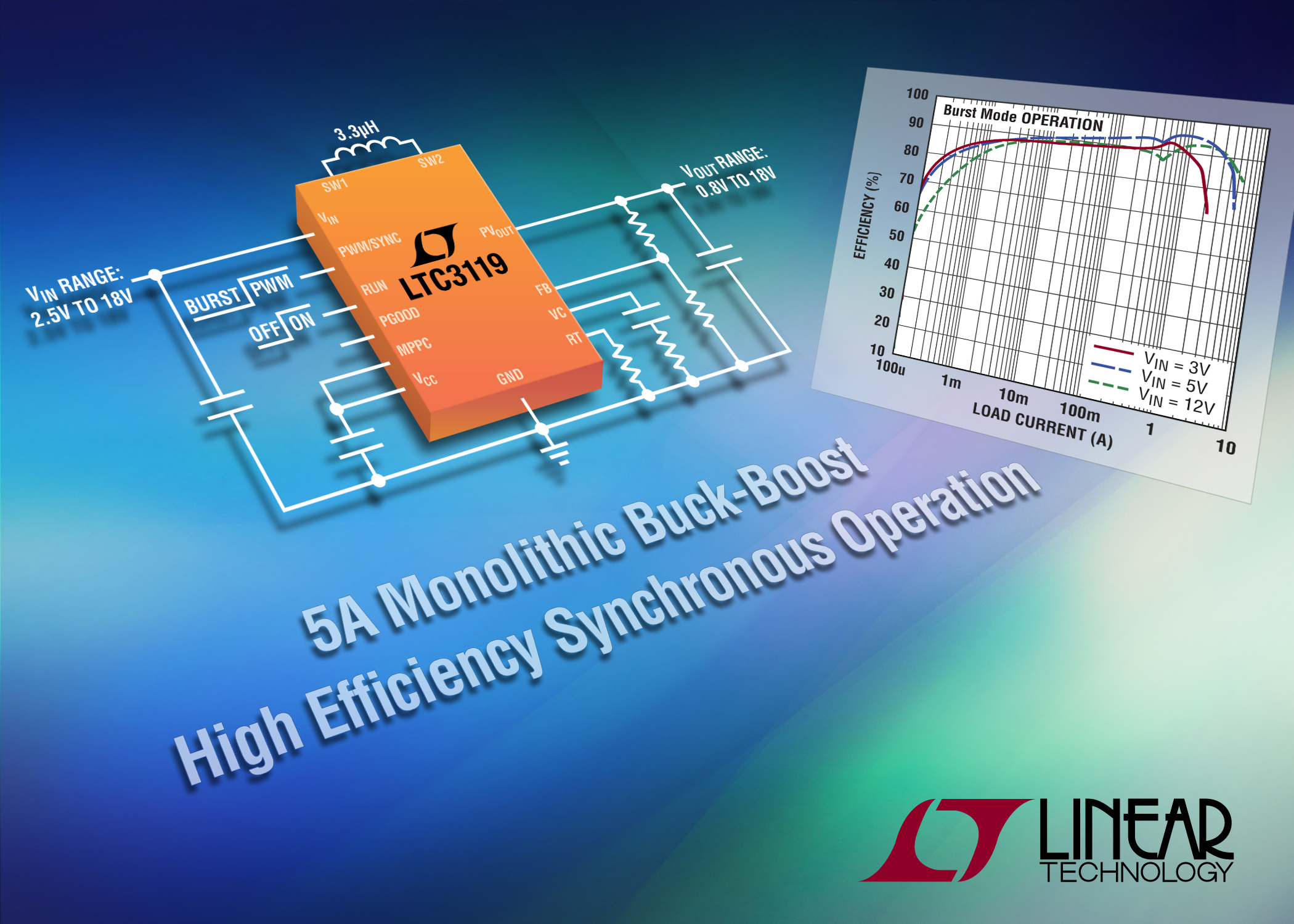Ltc Buck Boost Converter Delivers 5a Of Continuous Current