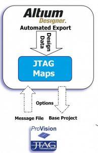 jtag maps