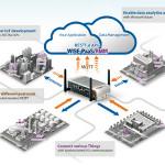 IoT Kit1