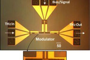 THz modulator TuftsU