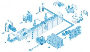 Comment: Five steps to enabling a data-driven, smart factory