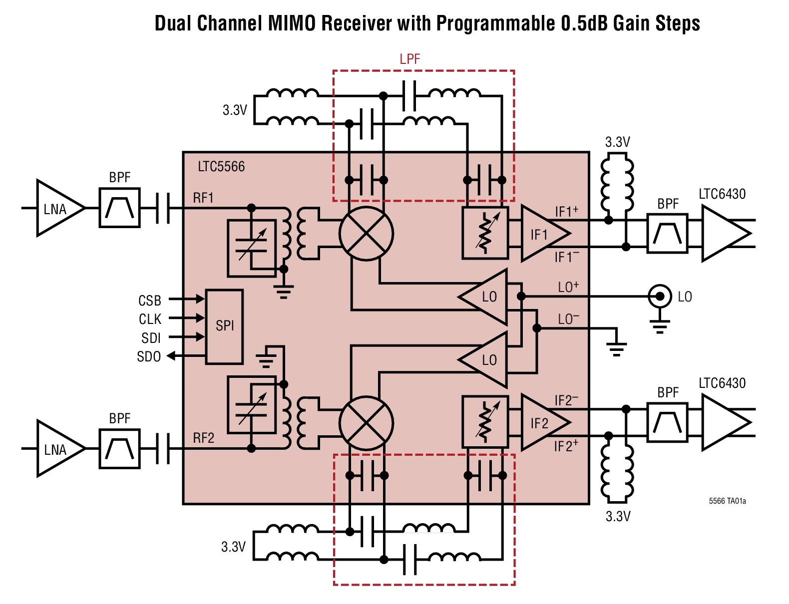 Channel mixer IC is tuned for 4G and 5G frequencies