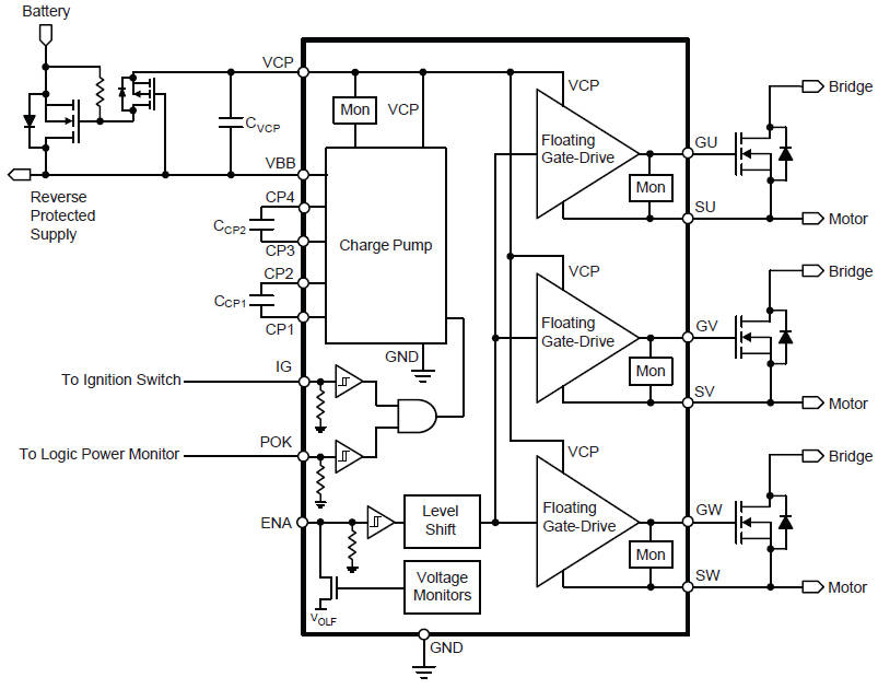 chip isolates 3 u03a6 motor for automotive safety