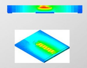GaN Systems thermal