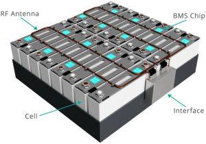 Dukosi 48V module battery management system