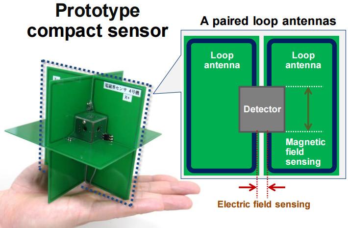 Kanazawa Uni and Hitachi develop aging sensor for autonomous