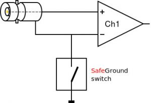 RJ 11 together with Usb Input Switch besides 795518721650764826 likewise Takeuchi Tl140 Wiring Diagram Manual together with Index7. on usb lead wiring diagram