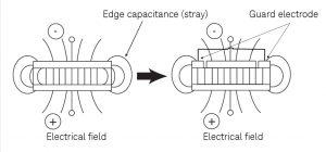 Figure 1- capacitor guard