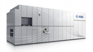 ASML EUV backlog is 21 systems