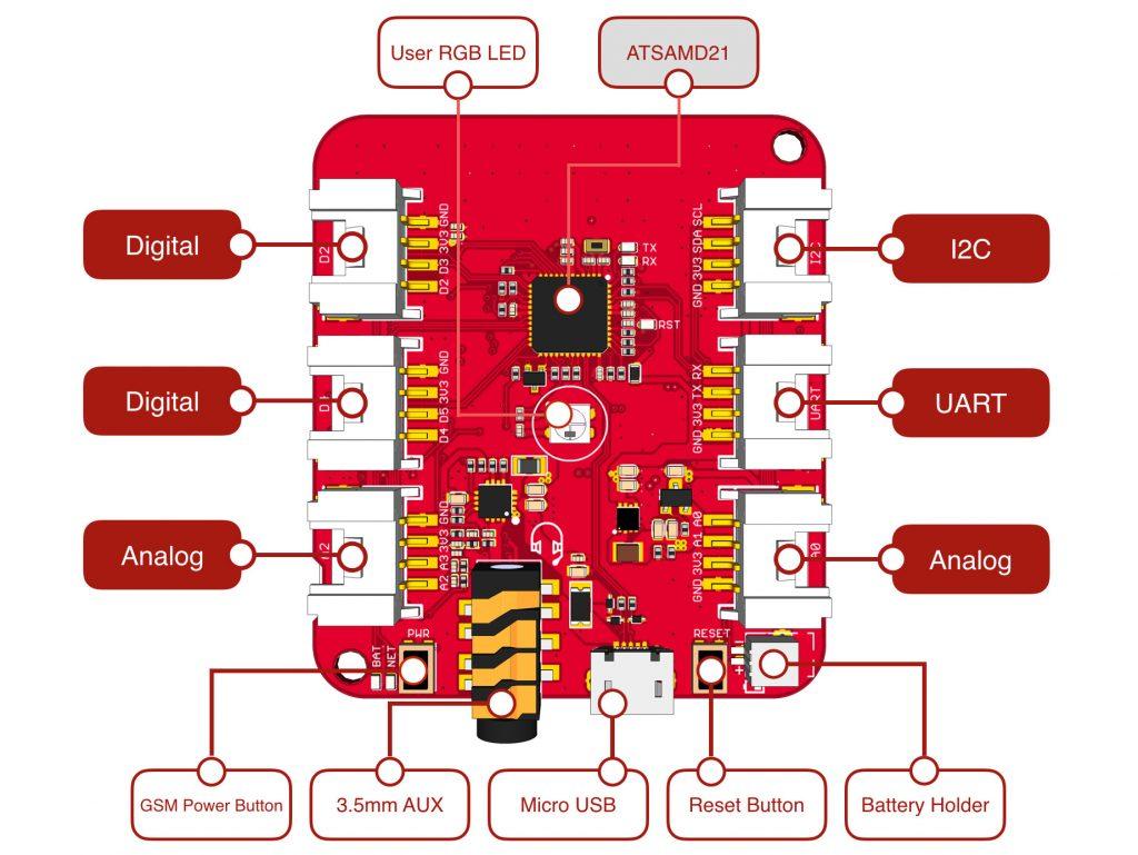 Wio GPS Board - Front