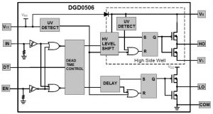 Diodes DGD0506