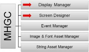 Microchip 2D GPU tool overview