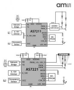 AS7221 block diagram