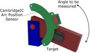 CambridgeIC arc sensor approach