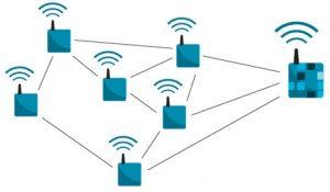 LTC2063 mesh network
