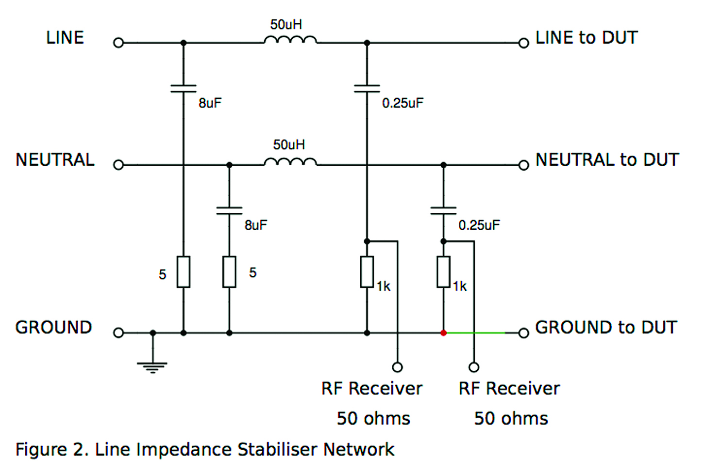 Input protection filters out the risks in power converters on