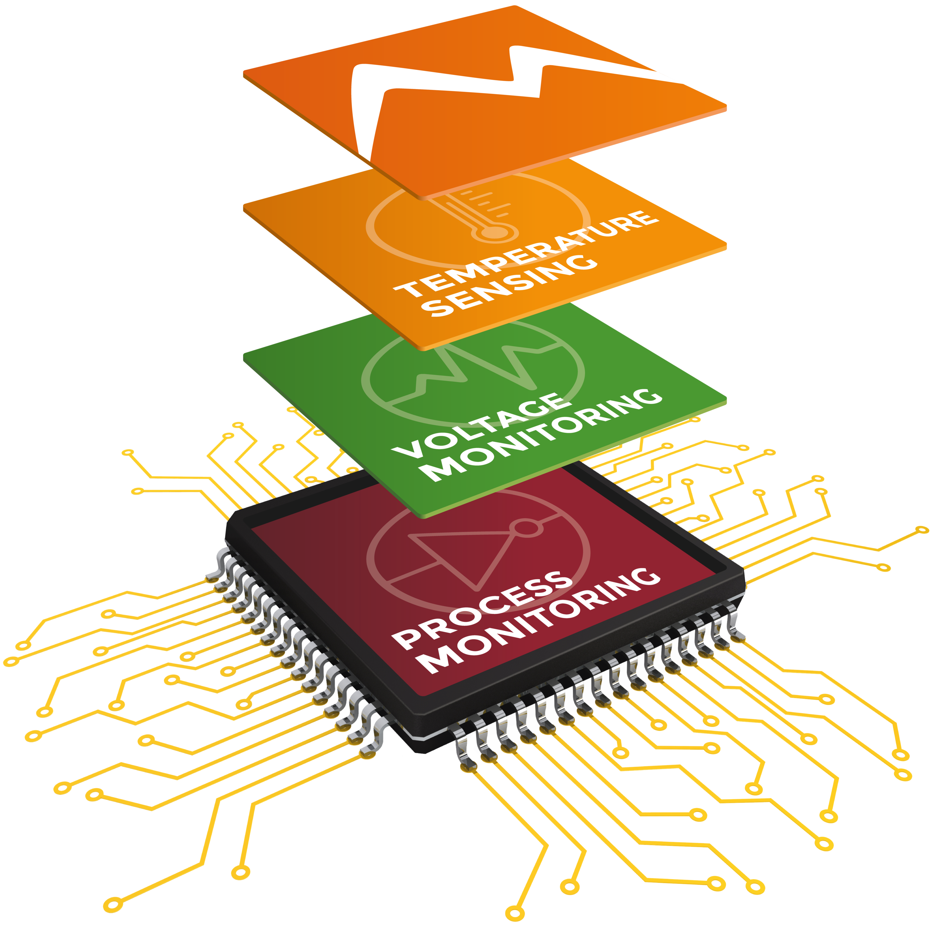 Moortec Launches 7nm On Chip Monitoring Ip For Soc High Temperature Detector Circuit Diagram Within The Subsystem Sensor Is A Precision Low Power Junction That Has Been Developed To Be Embedded Into Asic