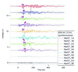 Spectrum - MegaGauss_4_trigger_signals