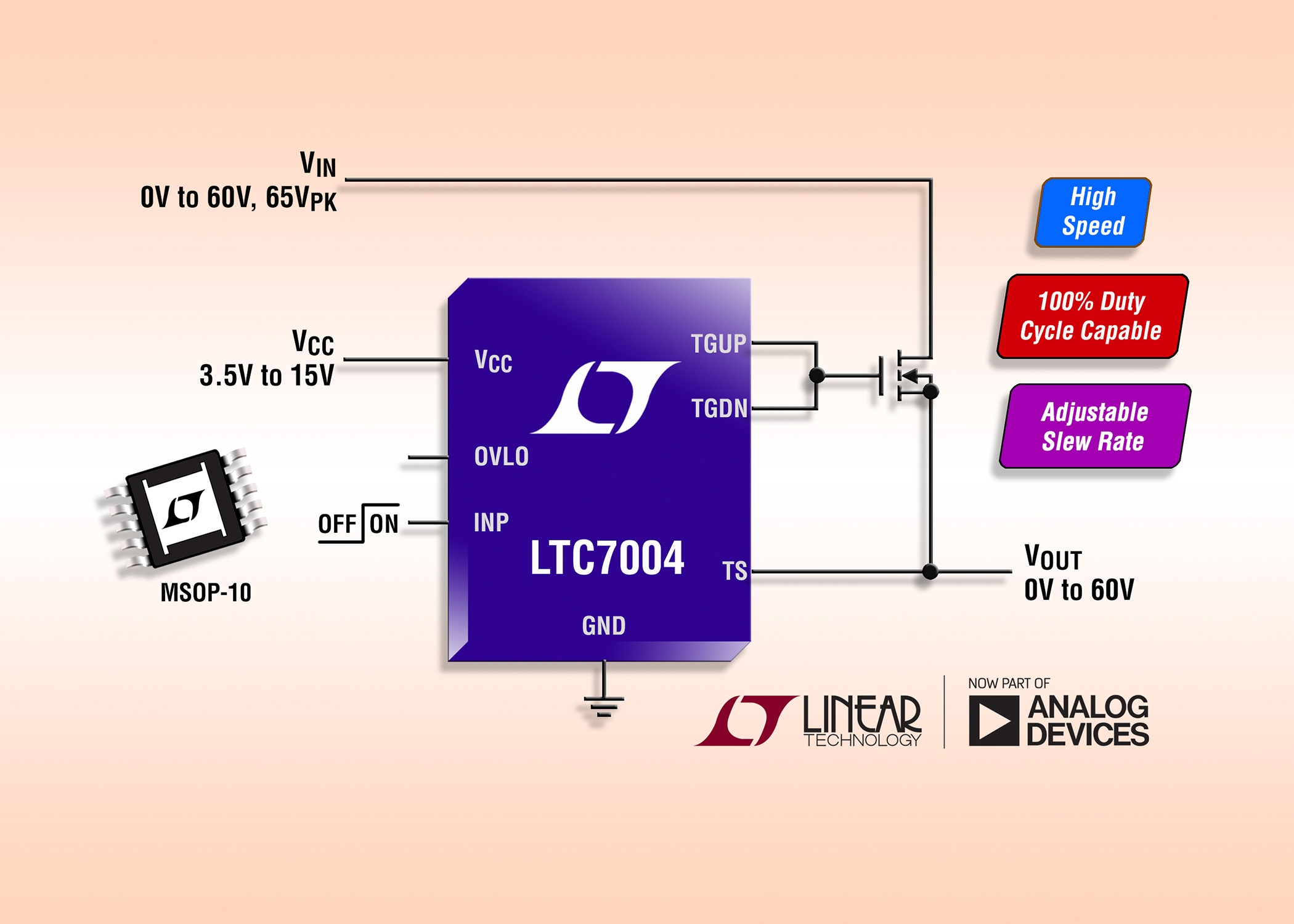 Ltc Mosfet Driver Operates Up To 60v