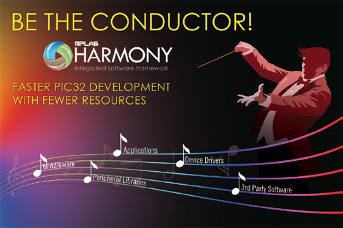 Microchip MPLAB Harmony 2 0 available as free download